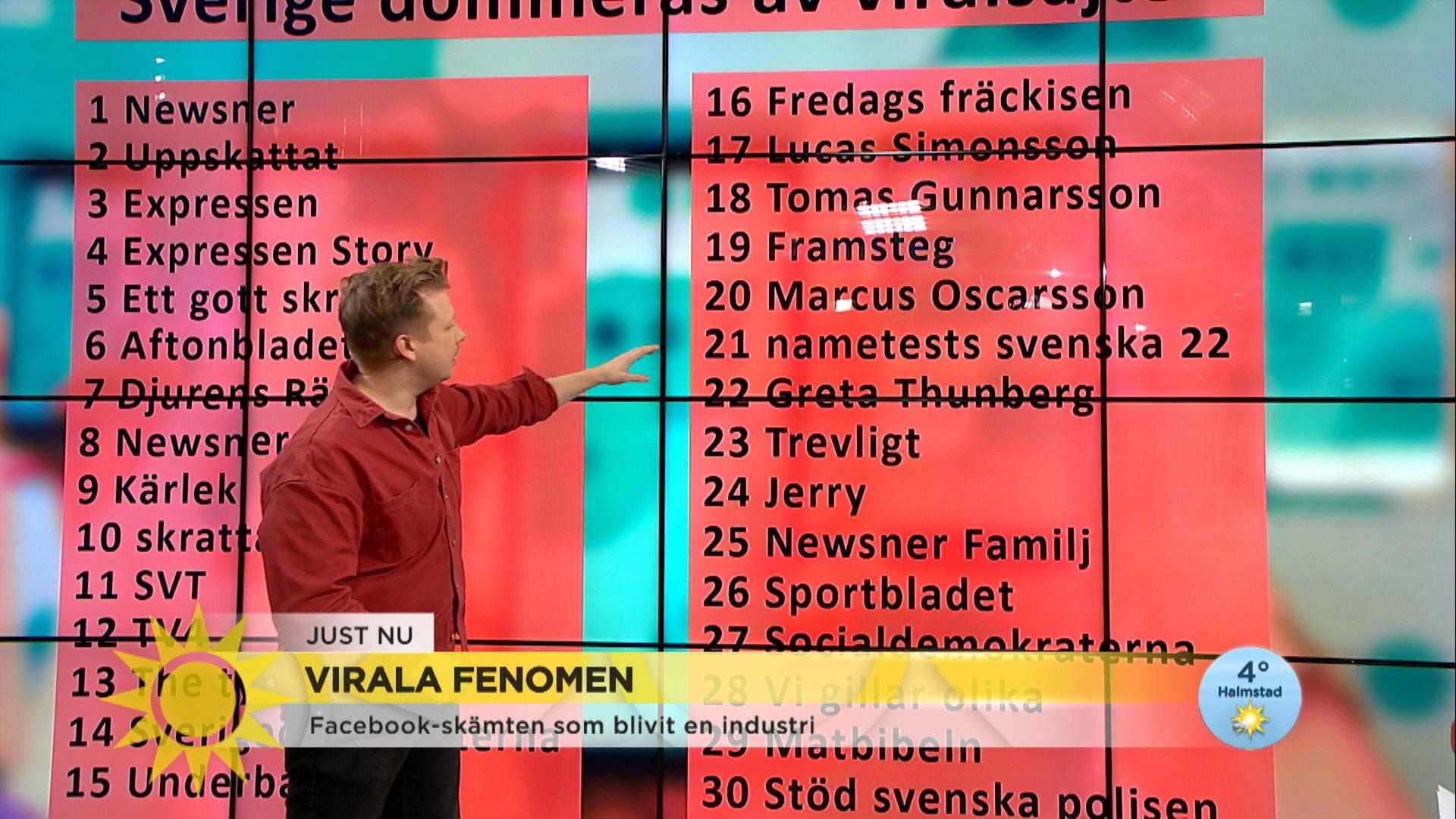 """Härifrån Kommer """"skämten"""" På Nätet"""